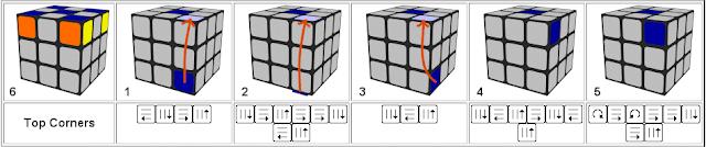 02 solución visual rubik 3x3x3