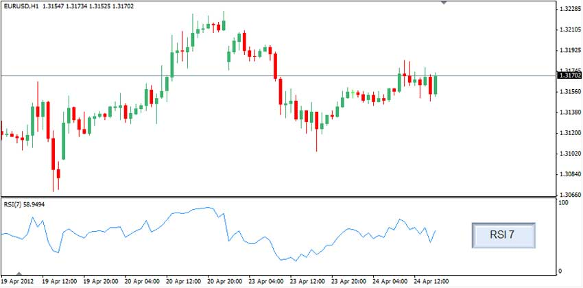 Rsi forex definition