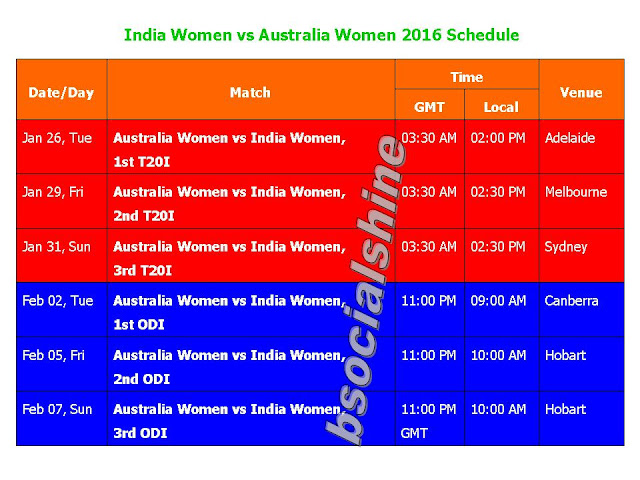 India Women vs Australia Women 2016 Schedule & Time Table,India Women tour of Australia 2016 Schedule,womens cricket,indian womens vs. australia women schedule,time table,fixture,date,local time,GMT,cricket,t20 cricket,ODIs,Australia Women vs India Women cricket 2016 schedule,Australia Women vs India Women series,Australia Women vs India Women fixture,Australia Women vs India Women 2016