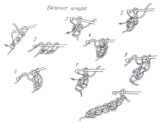 Схема вязания шнурка крючком
