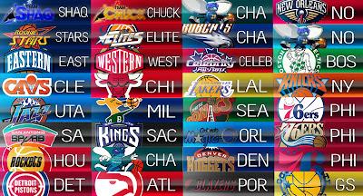 NBA 2K13 ESPN Scoreboard v4 Other Logos Mod