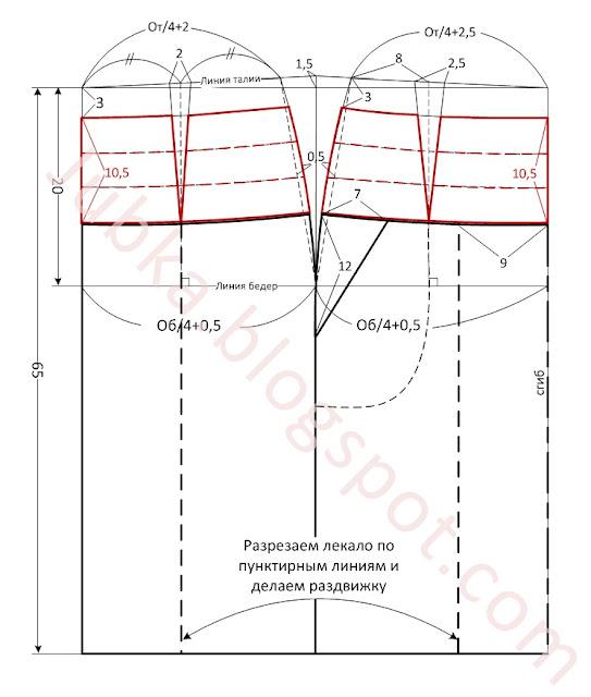выкройка юбок из ткани в клетку