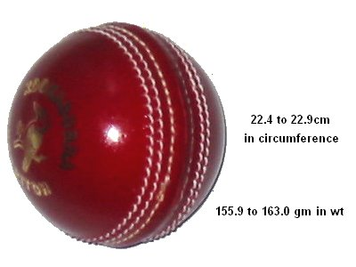 Ball cricket Swinging a
