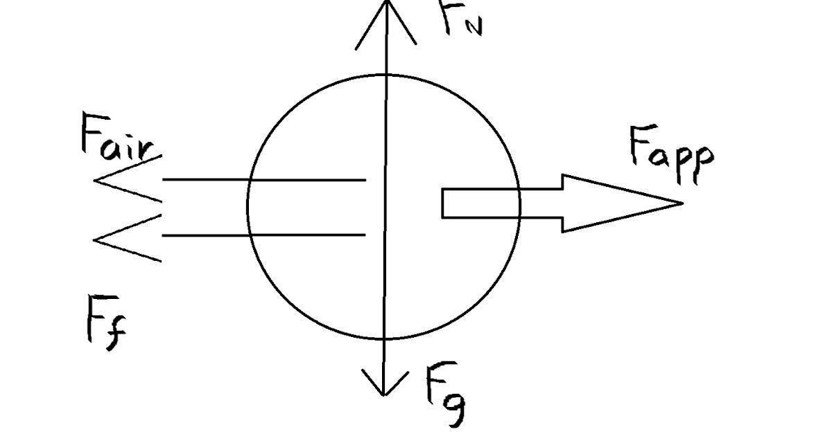 Aldophysics Mousetrap Car