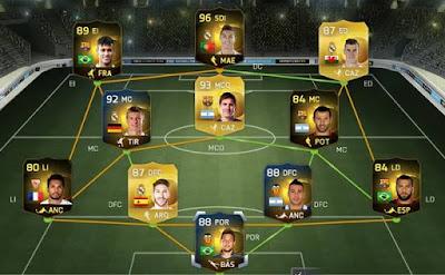 El mejor equipo de FIFA 15 Ultimate Team, mi equipo equipo de FUT 15