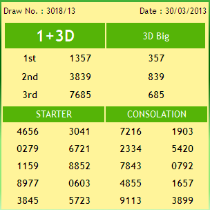 4D,1+3D and 6D Result As Of 30th March 2013