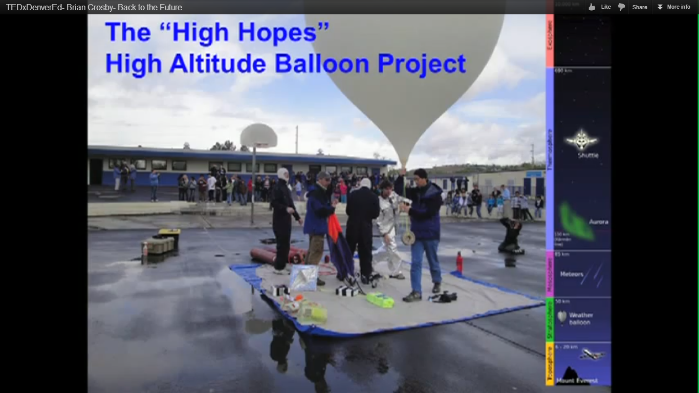 Photo of students demonstrating the High Hope Project