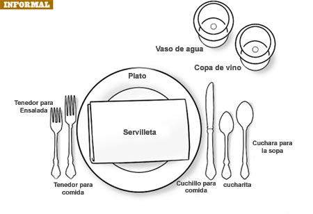 Ceremonial protocolo e imagen mesa formal y mesa informal for Orden de los cubiertos en la mesa