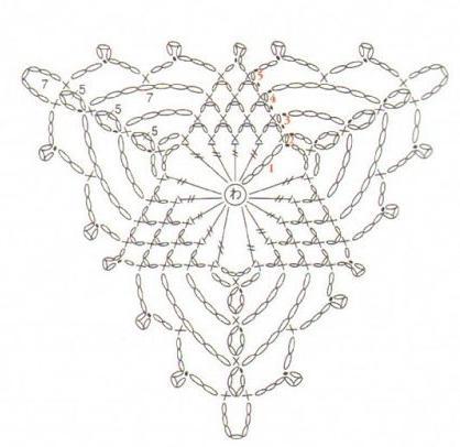 Crochet Rug Patterns - Page 1 - Free-Crochet.com
