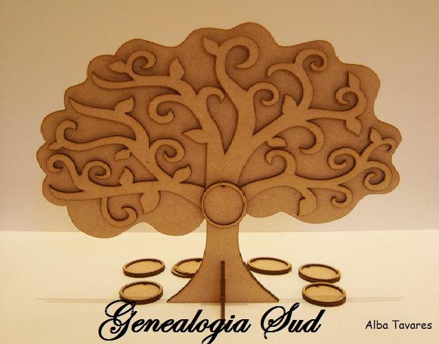 Genealogia Sud