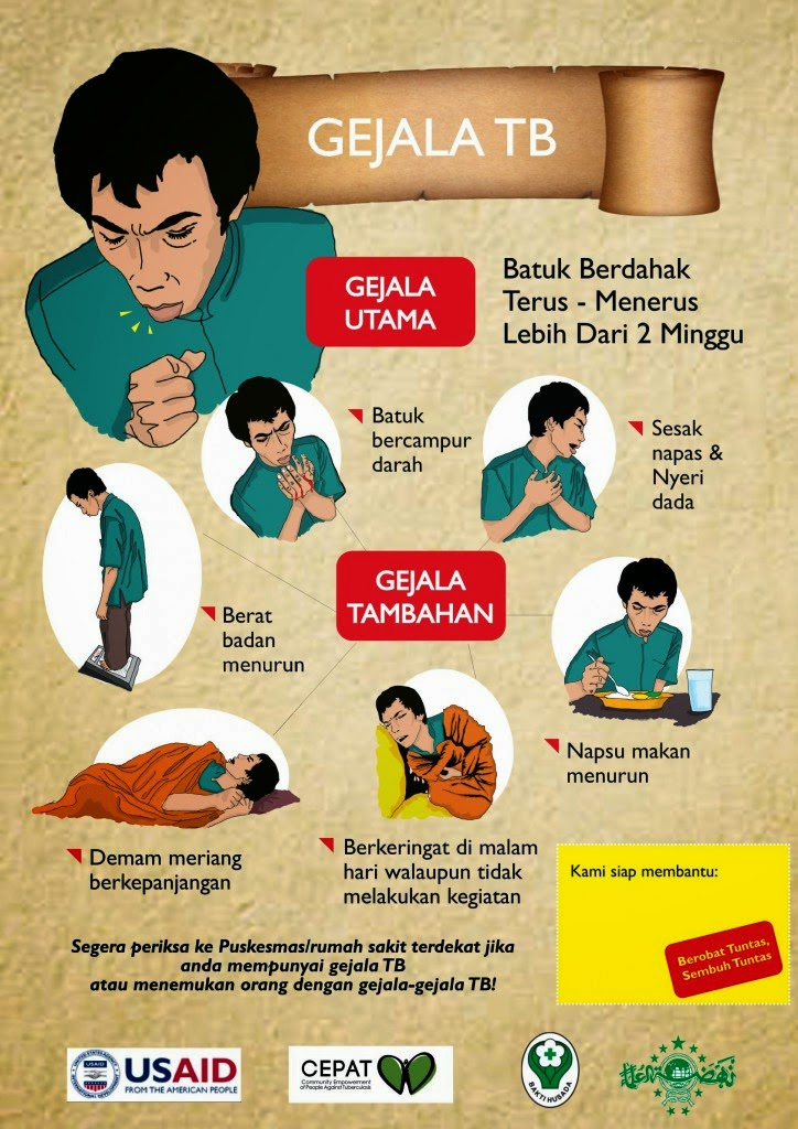 Yuk Kita Ketahui Gejala Penyakit TBC