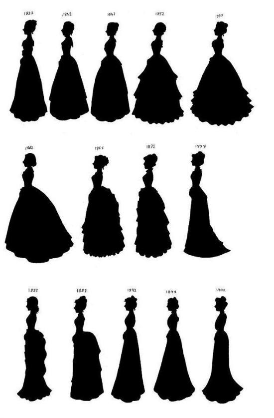 evolución-moda