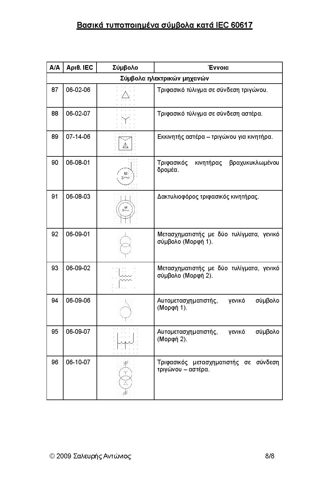 Iec Electrical Schematic Symbols Free Download Somurich