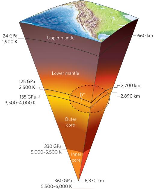 The Geosphere - ThingLink