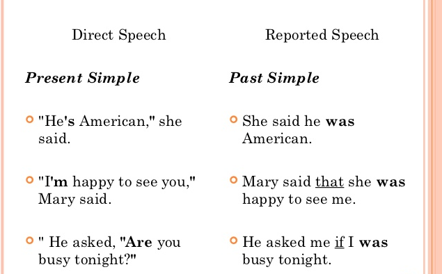 Direct And Indirect Speech For Present Simple And Present