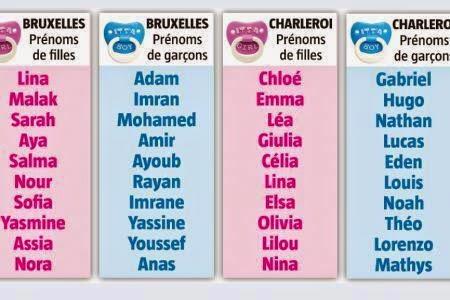 40 prnoms courts trop mimi pour petite fille : Le prnom