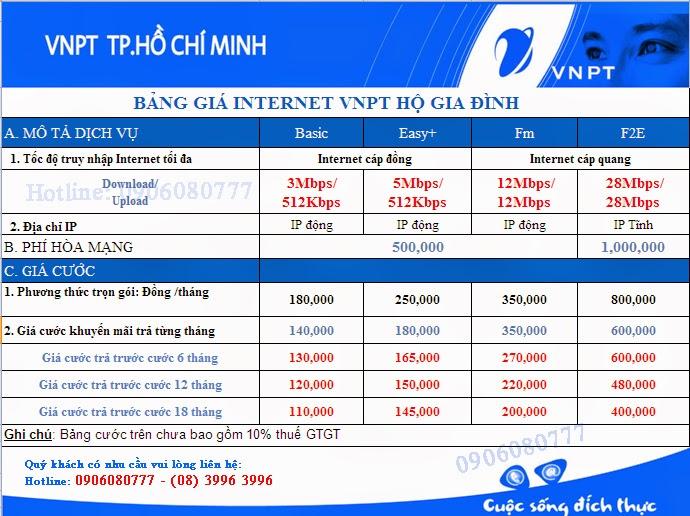 Internet cáp quang VNPT tại quận 5