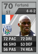 Marc-Antoine Fortune 70 - FIFA 12 Ultimate Team Card