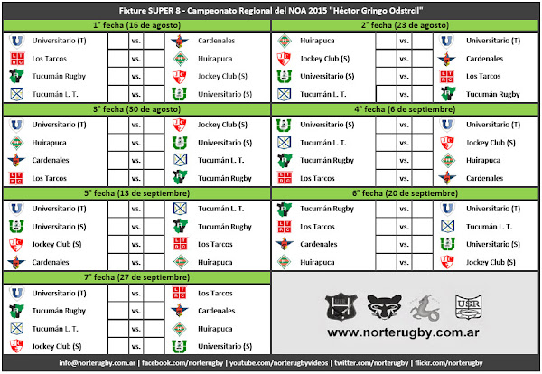 Fixture SUPER 8 - Campeonato Regional del NOA 2015