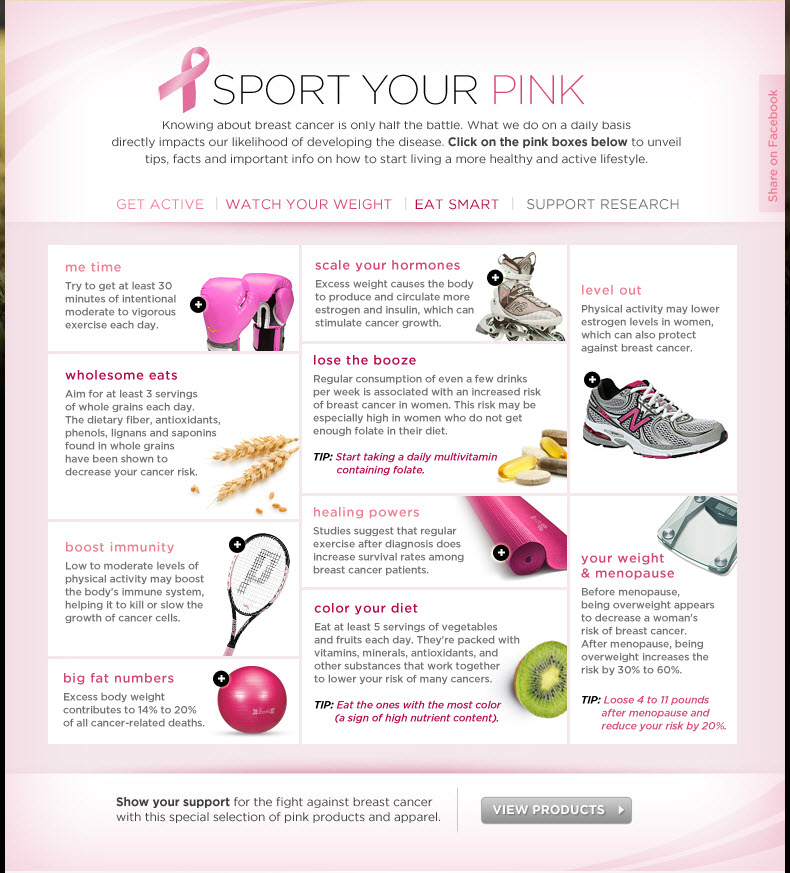 daily breast cancer Click
