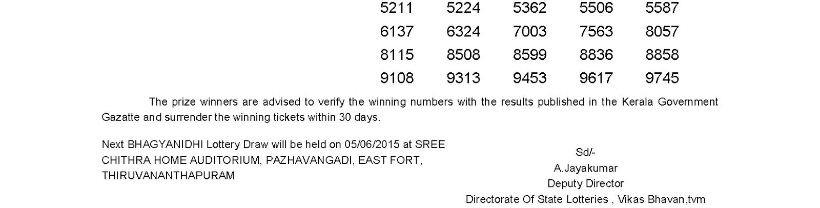 BHAGYANIDHI Lottery BN 190 Result 29-5-2015