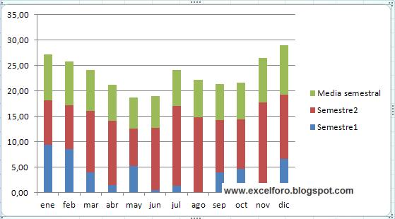 Barras Apiladas Excel Apiladas en Excel