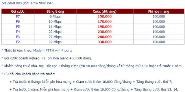 Đăng Ký Lắp Đặt Wifi FPT Thành Phố Uông Bí 1