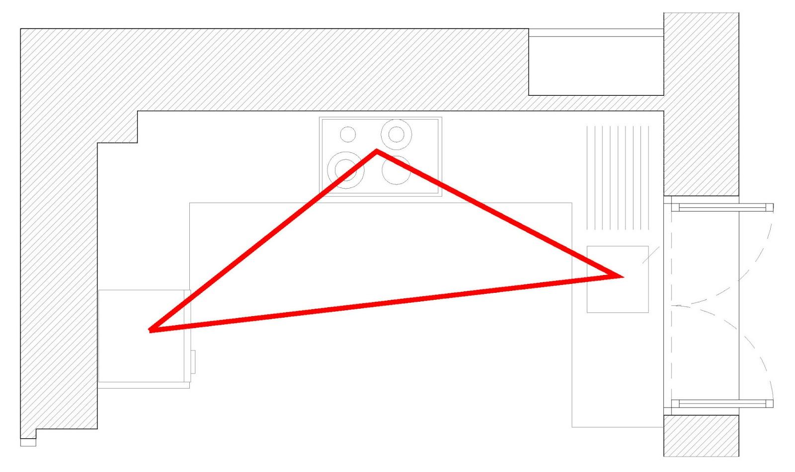 Arquitectura interiorismo como distribuir bien una cocina for Como distribuir una cocina cuadrada