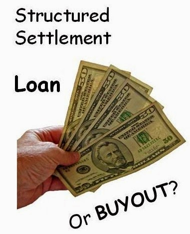 How To Getting Structured Settlement Loans