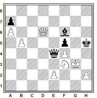Posición de la partida de ajedrez Kozlov - Ivanov (URSS, 1989)