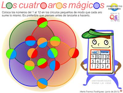 http://www.gobiernodecanarias.org/educacion/3/WebC/eltanque/proyectoNEWTON/arosmagicos/arosmagicos_p.html