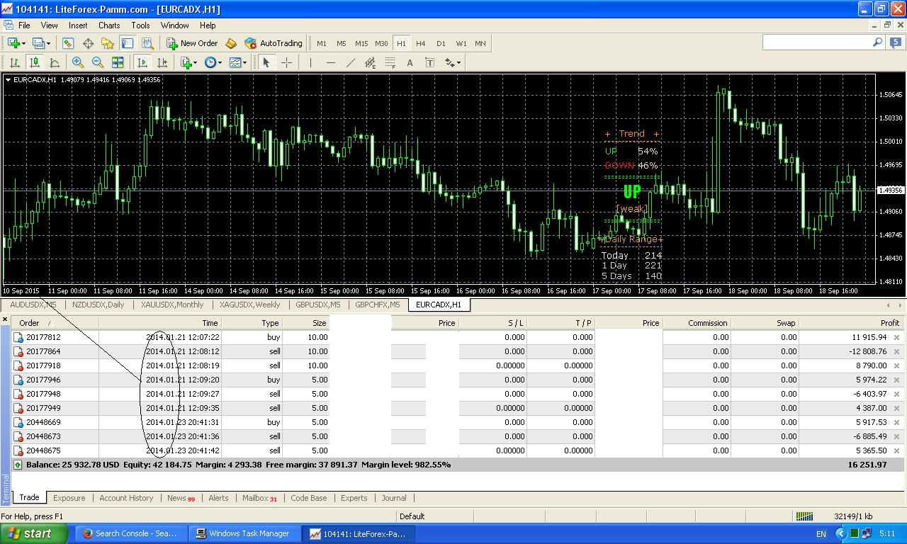 Best hedging strategy forex