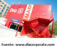 Maxi DIA, DIA market, %DIA, resultados de DIA 2011-2013