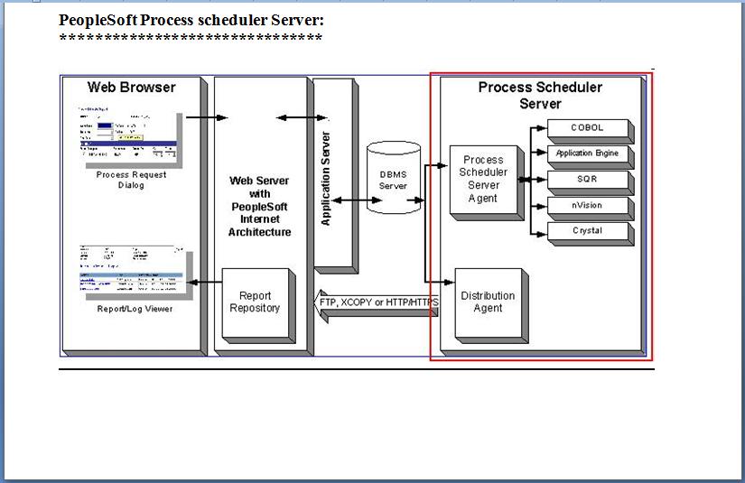 peoplesoft administration  peoplesoft internet architecture diagrampeoplesoft internet architecture diagram