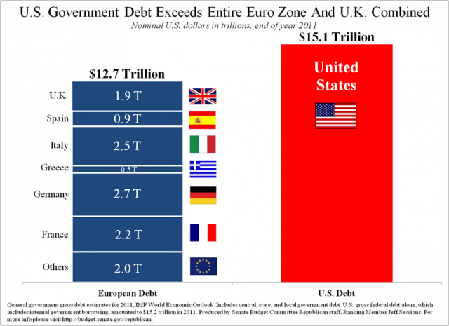 compare and contrast united states healthcare vs germany How does the united states compare  in contrast to most oecd countries, health spending in the united states is split evenly between public and private sources.