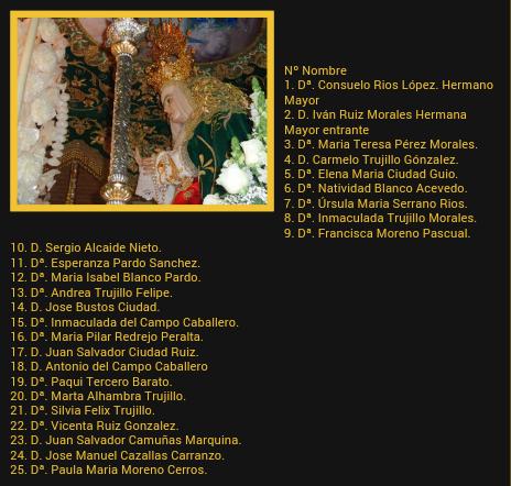 Lista de próximos Hermanos Mayores Hermandad Nuestra Señora de la Esperanza. Calzada de Calatrava
