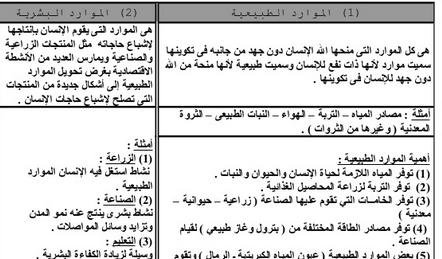 شرح منهج الدراسات الإجتماعية للصف الخامس الابتدائى 2015