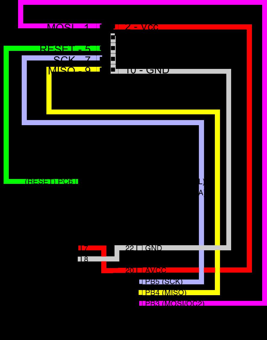 Com программатор для atmega8