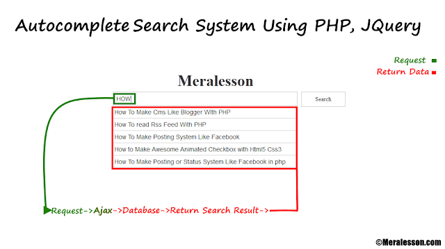 Autocomplete Search System Using PHP, JQuery