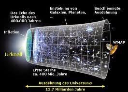 Schöpfung ohne Anknipser? Quelle: consolewars.de