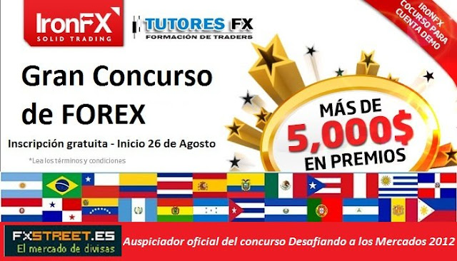 Forex contest 2012 classifiche