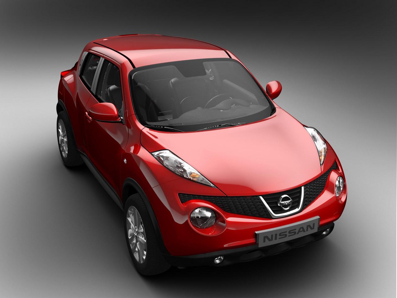 Gambar Nissan Juke