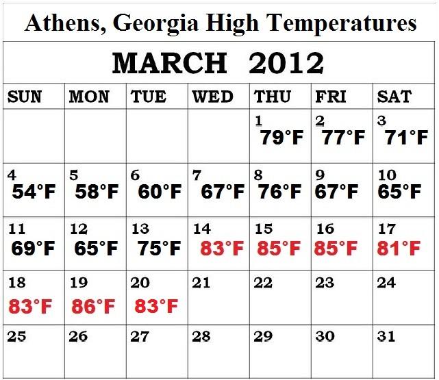 March%2B2012%2BAthens%2BGA%2Bhighs Ga Weather