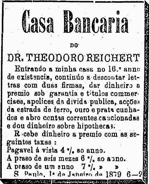 Compare as condições dos empréstimos em 1879 com as taxas cobradas atualmente pelos bancos brasileiros.