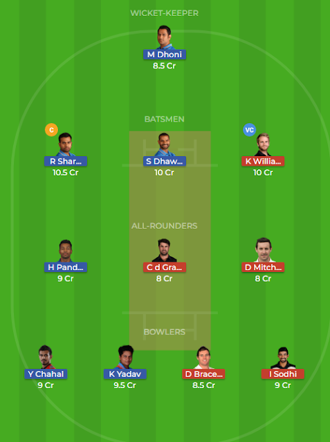 ind vs nz dream11 team,ind vs nz dream11,ind vs nz,nz vs ind dream11,ind vs nz dream11 prediction,ind vs nz 1st t20,ind vs nz 1st t20 dream11 team,nz vs ind dream11 team,nz vs ind,ind vs nz 1st t20 match dream11 team,ind vs nz dream 11,ind vs nz t20 dream11,ind vs nz 1st t20 dream11,ind vs nz dream 11 fantasy,ind vs nz 1st t20 match dream11