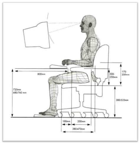 Biomec nica aplicada al dise o seguridad industrial for Medidas de muebles para oficina