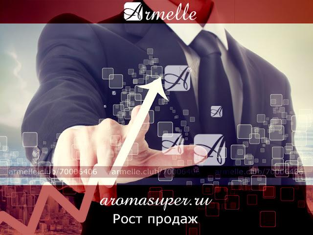 Armelle перспективная MLM компания