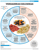 TIPS NUTRIMENTALES