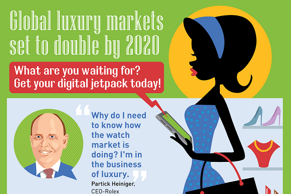 Image: Global Luxury Markets Set To Double By 2020