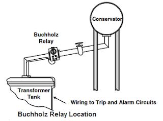 Buchholz Relay Construction Working Principle Electrical
